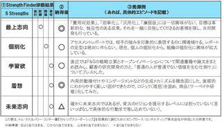 5 Strengths分析表_20140614.JPG