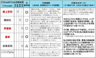 5 Strengths強みのストーリー.JPG