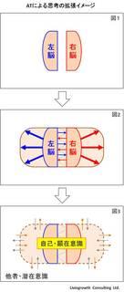 ATによる思考の拡張イメージ_20130214.jpg