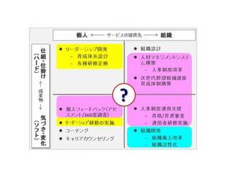 人事コンサルタントの仕事_20120130.jpg
